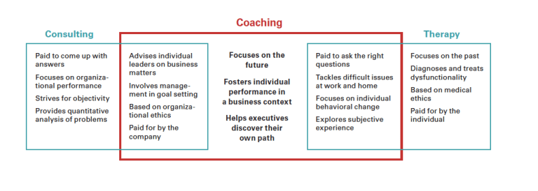 What-is-coaching