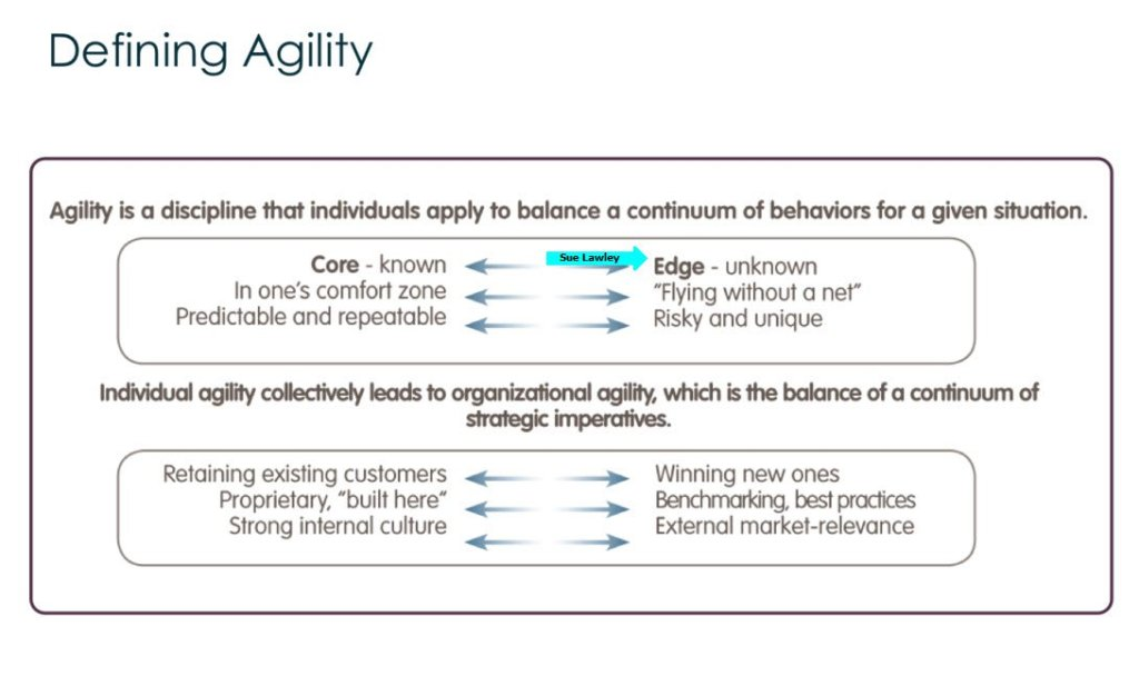 taking a chance with core, edge and agility