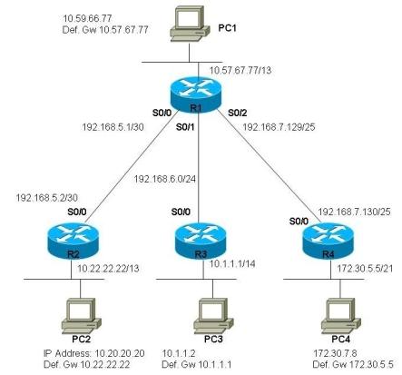 Understanding and performing IPv4 subting | Doug Vitale Tech Blog