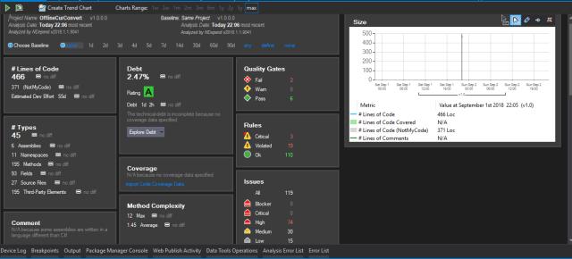 Ndepend static analysis tool dashboard