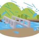 京都市河川情報