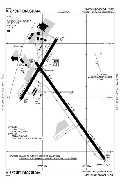 Diagram Lcl Diagram