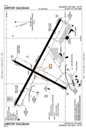 Atlantic City International AirportKACYAOPA Airports
