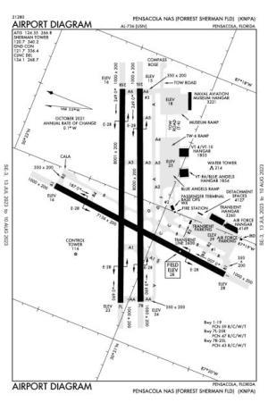Pensacola NasForrest Sherman Field AirportKNPAAOPA Airports