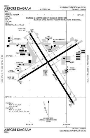 Kissimmee Gateway AirportKISMAOPA Airports