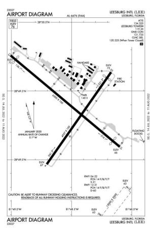 Leesburg International AirportKLEEAOPA Airports