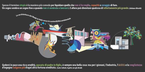 L'impresa italiana, disegno di Laura Canali