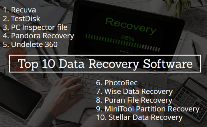 10 Data Recovery Software