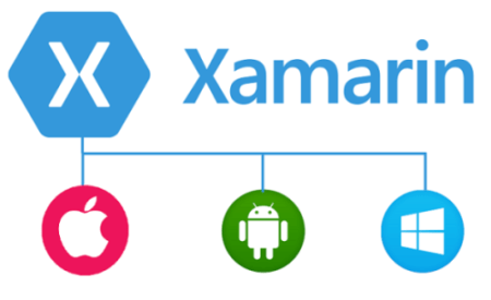 Xamarin best android emulators for pc