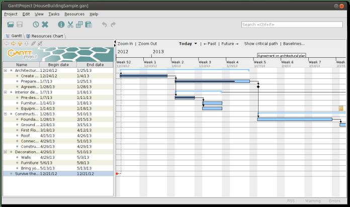 GanttProject planning