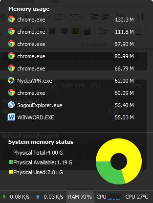 Memory-Usage-and-status.