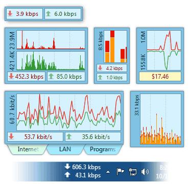 DU Meter Free Graph