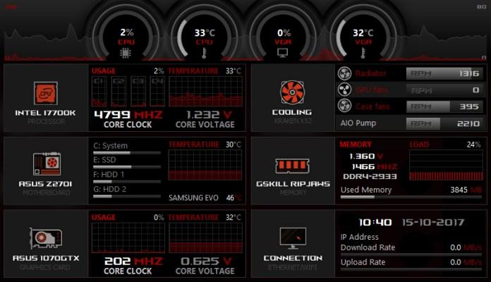 AIDA64 Extreme SensorPanel