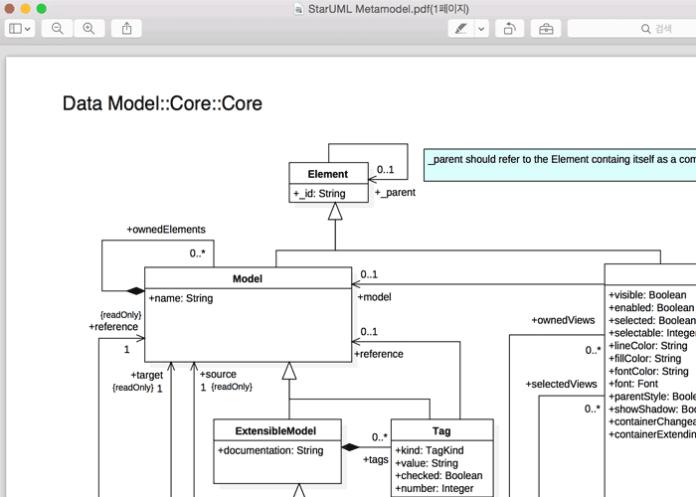 Free uml diagram tool