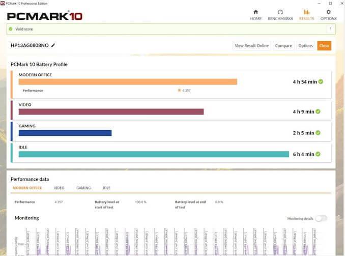 PCMark_fast_efficient