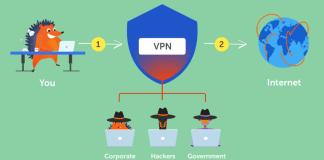 what is VPN