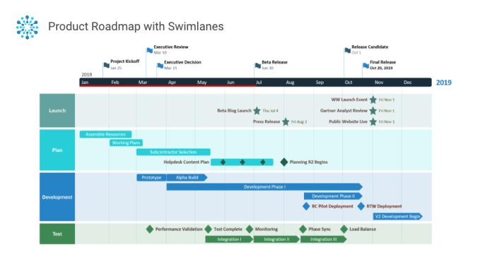 swimlane-diagram