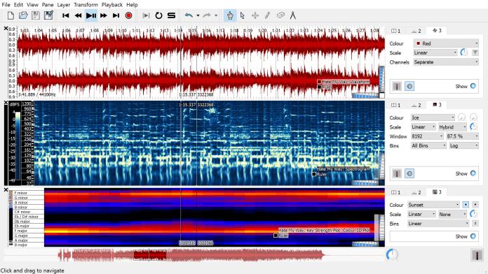 Sonic Visualizer For Analysing Music