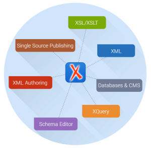Oxygen XML Editor 23.1 Crack With Serial Key Full Free Download 2022