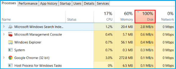 100% Disk Usage in Windows 10 Fixed With 15 Tricks