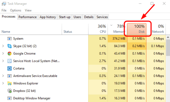 10 Ways to Resolve a 100% Disk Usage on Windows 10