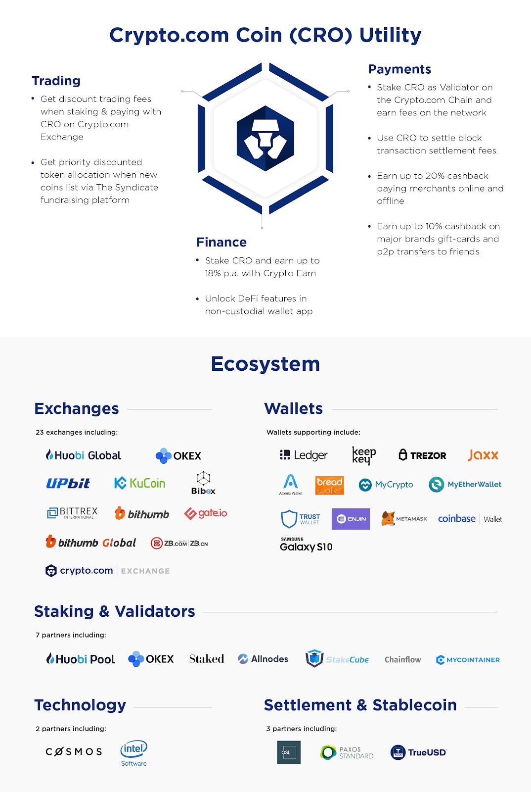 come prelevare denaro dal mio portafoglio bitcoin