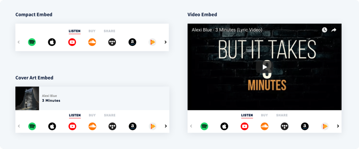 Embed Songlinks into your website or blog