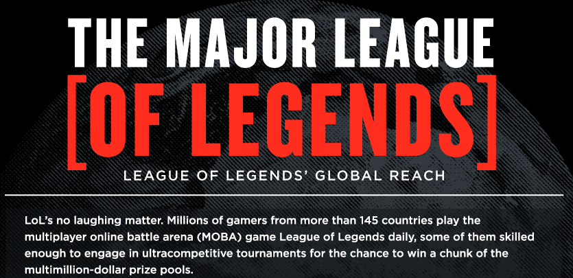 League of Legends infographic