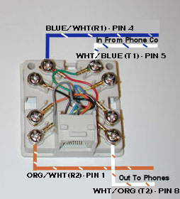You Haven't Seen This RJ31x Jack Wiring & Use on