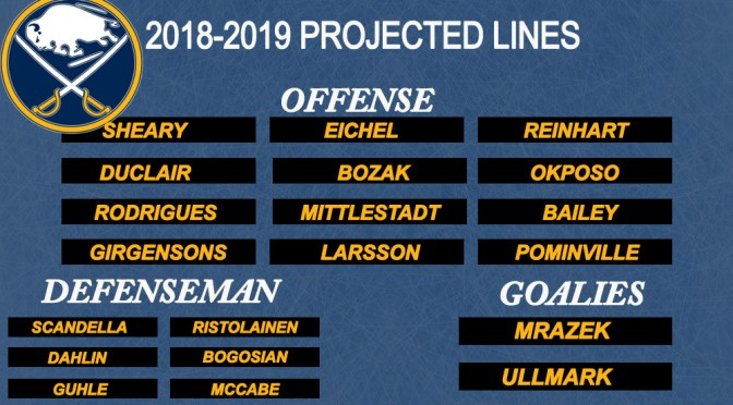 Dahlin, Now What? Projected Lines and Free Agent Targets