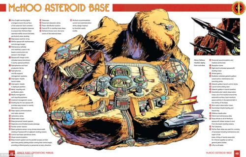 Dan Dare – Spacefleet Operations Manual; McHoo