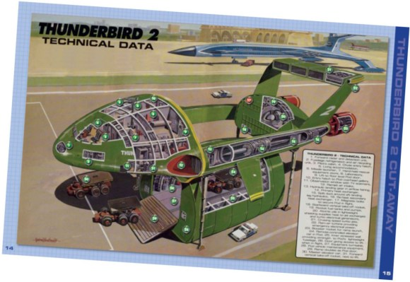 Thunderbirds Comic Collection feature page