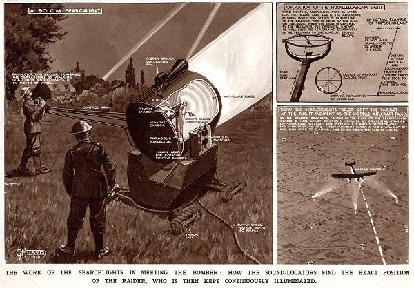 GHD ILN 16 July 1938 Searchlights