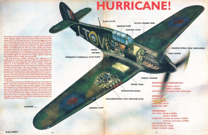Hawker Hurricane cutaway for New Eagle cover dated 15th September 1990 by Peter Sarson
