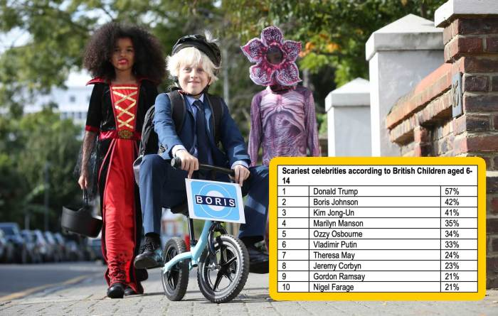 Beano - Boris Johnson Halloween Costumes 2019