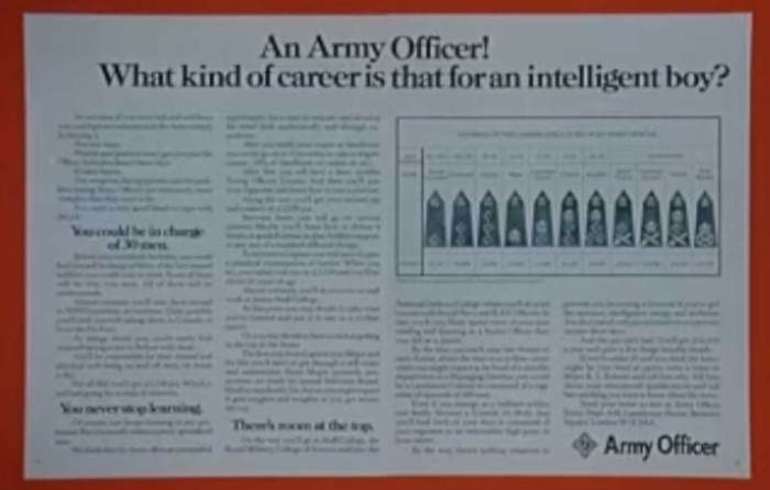 1973 UK Army Recruitment Advertisement created in response to research into war comics