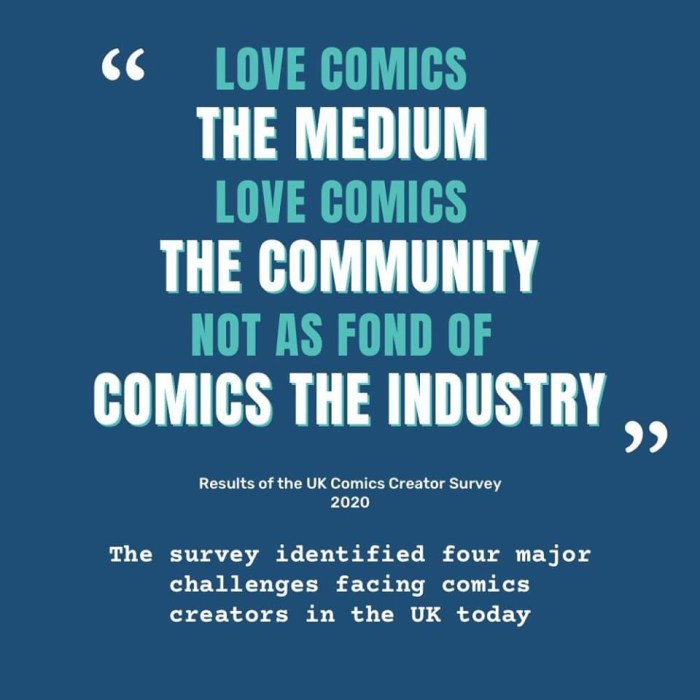 UK Comics Creators Survey - Love the Comics Medium