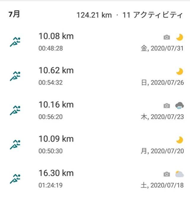 ナイキジョイライド ランニング記録 7月
