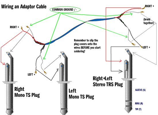Ts Plug Wiring,Plug.Free Download Printable Wiring Diagrams Xlr To Trs Wiring Diagram on xlr connector, rca connector, xlr pin out to 1 4, trs stereo wiring, speakon connector, trs connector, xlr male microphone connector wire diagram, shure beta 58a, audio and video connector, rca to xlr wiring, ribbon microphone, phantom power, xlr to 1 4 wiring diagram, xlr to tr wiring, din connector, microphone connector, balanced to unbalanced wiring,