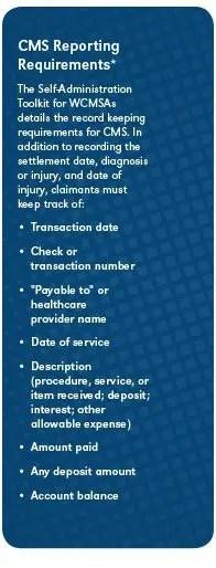 Medicare Set-Aside