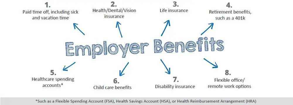 Employer benefits