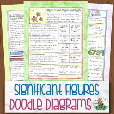 Significant Figures Doodle Diagrams