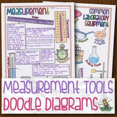 Measurement Tools Doodle Diagrams
