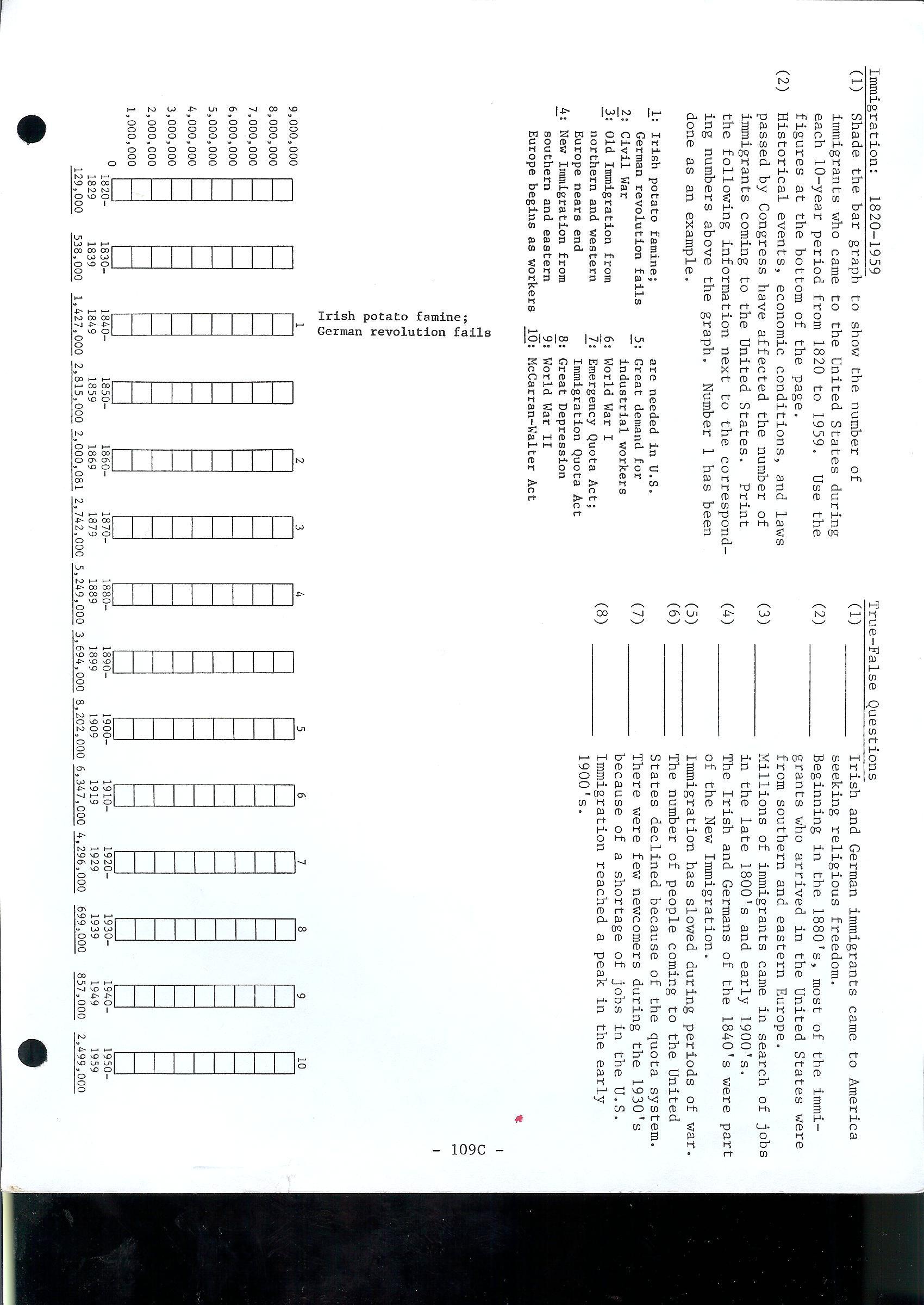 Dperkins Licensed For Non Commercial Use Only Dec 1st Immigration Worksheets