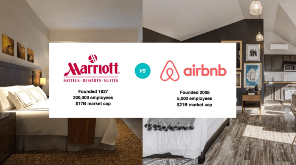 Airbnb, Marriott Battle Upstarts For Short-Term Rental Market (#GotBitcoin?)
