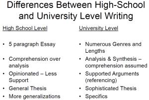 Woods & Leibovitz (2005) ESL- Common Problems (Presentation)