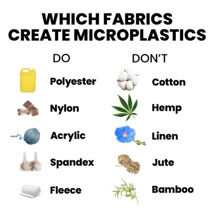 microplastic from fabrics