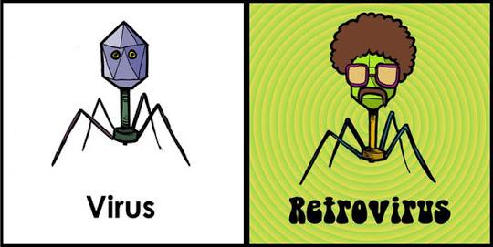 Virus going Retro