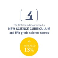 BL-Science-Infographic