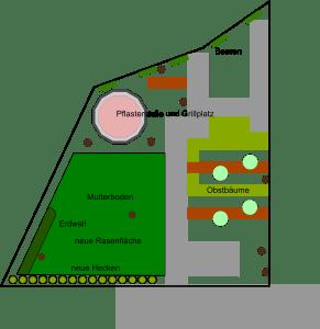 Pfadfinderplatz